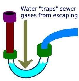 Sewer Odor Illustration